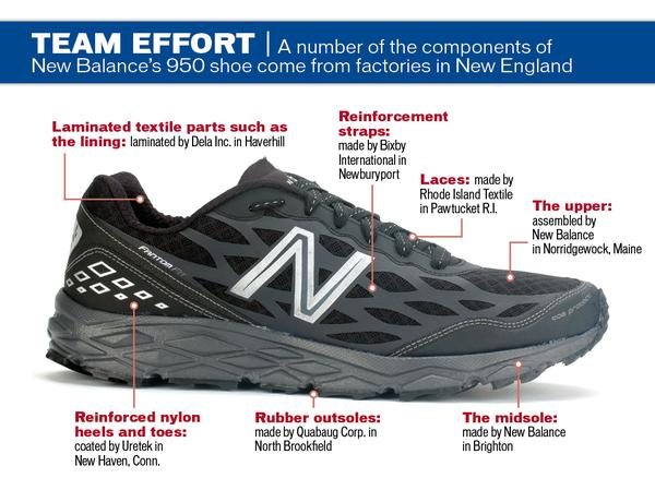 662dabe7 Berry Amendment may Extend to Athletic Shoes, Benefiting New Balance ...