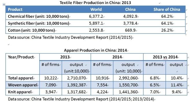 Sheng Lu – Page 24 – FASH455 Global Apparel & Textile Trade