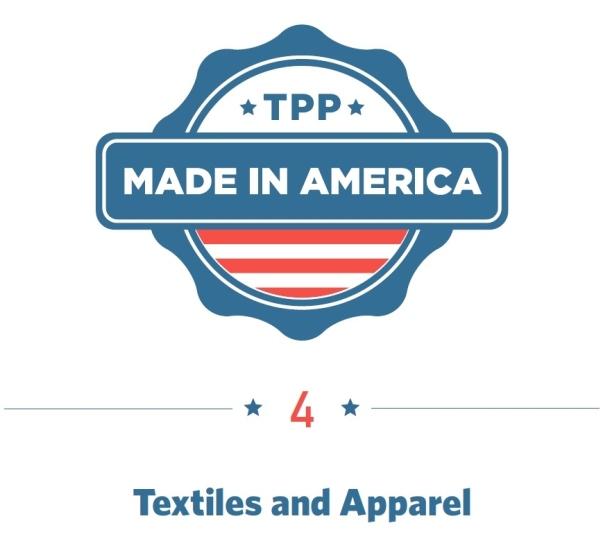 tpp textile