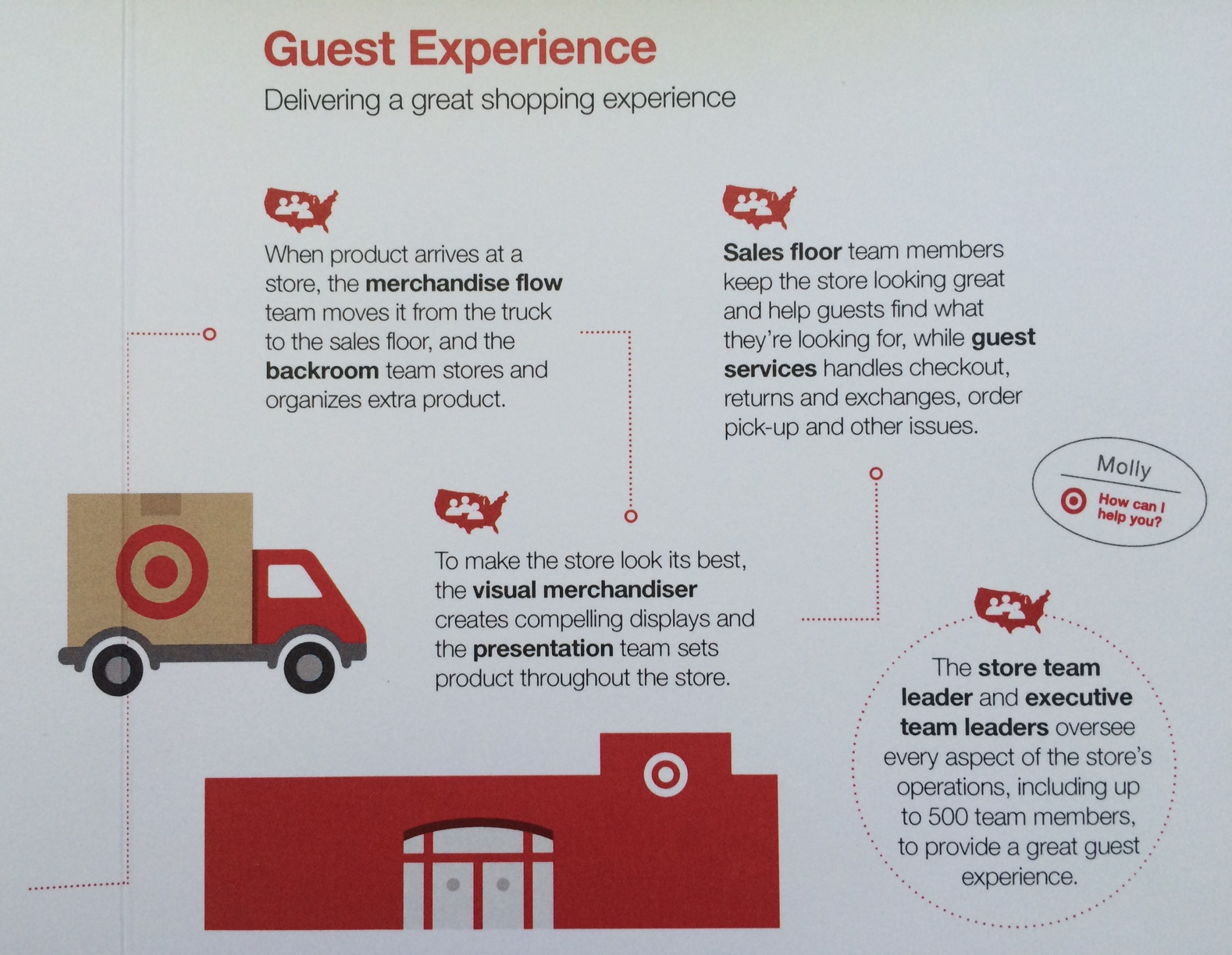 global value chain for apparel at target fash global step 4