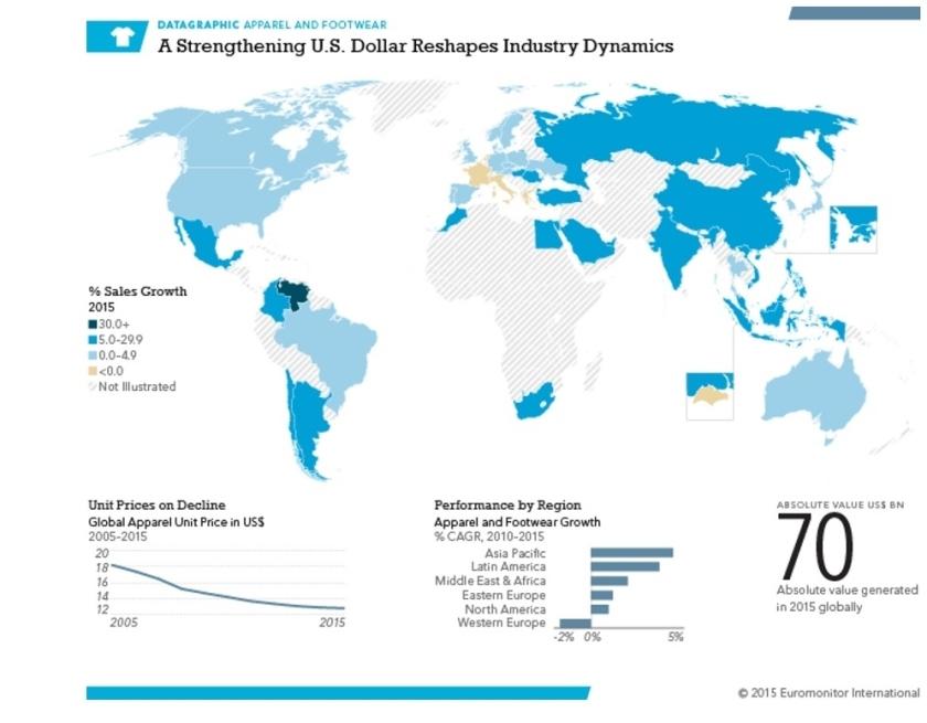 Top Shoe Companies By Revenue