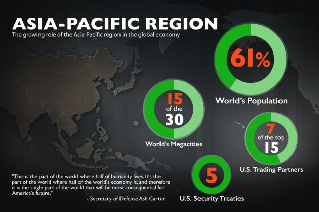 asia-pacific-economy-v7
