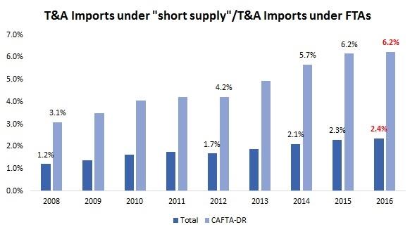 short-supply-2016