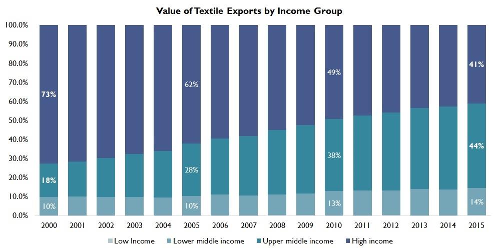 textile-1