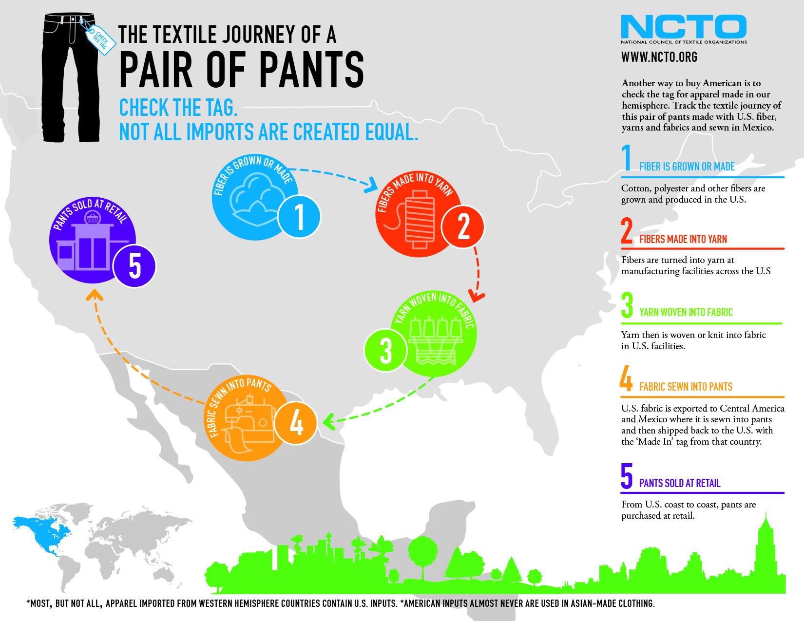 NCTO-textile-final