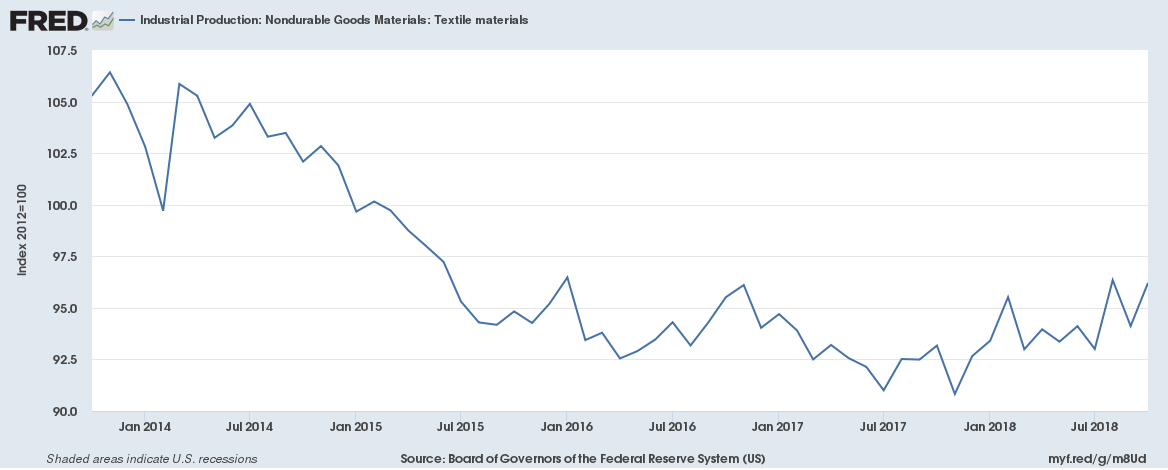 Statistics – FASH455 Global Apparel & Textile Trade and Sourcing