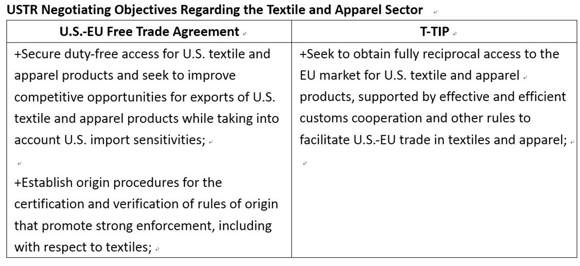 January 2019 – FASH455 Global Apparel & Textile Trade and Sourcing