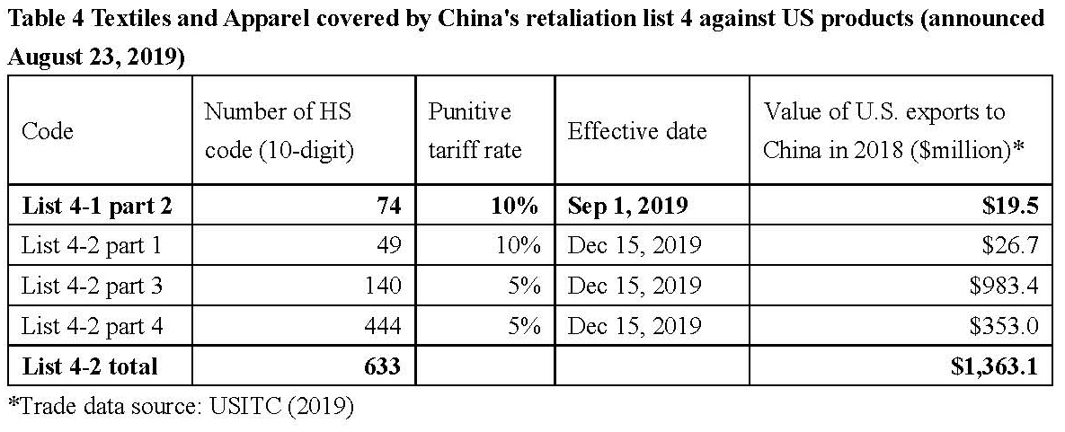US China tariff war reference list (September 12, 2019)_Page_4.jpg